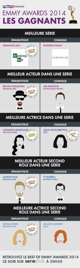 infographie emmy awards 2014 canalsat
