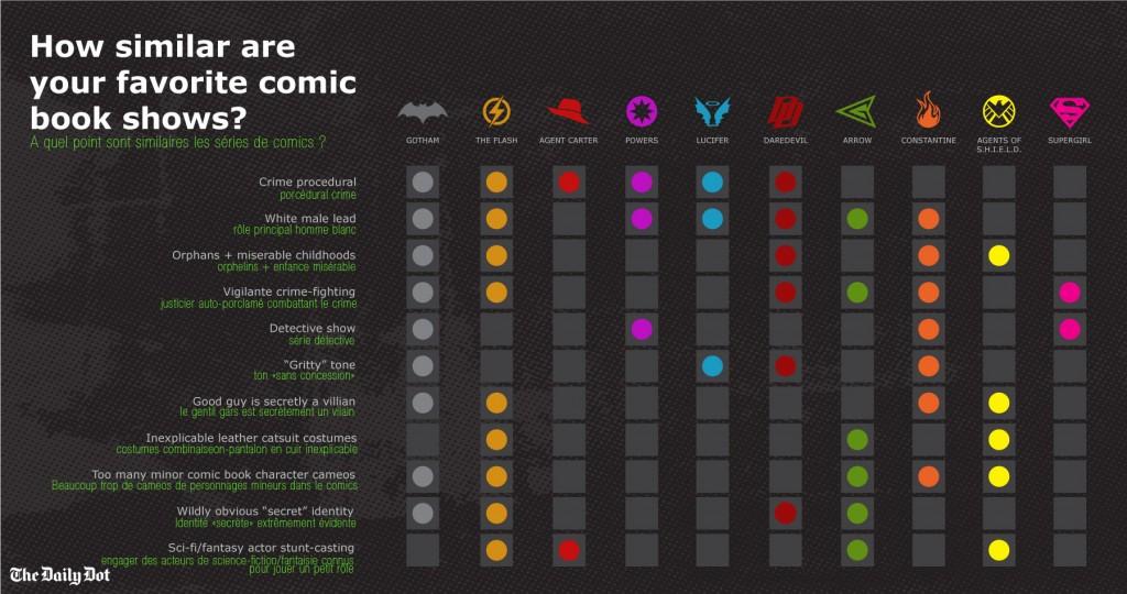infographie-super-héros-comics