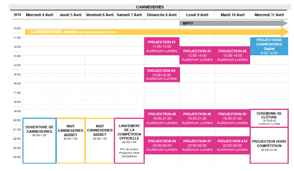 canneseries programme du 4 au 11 avril